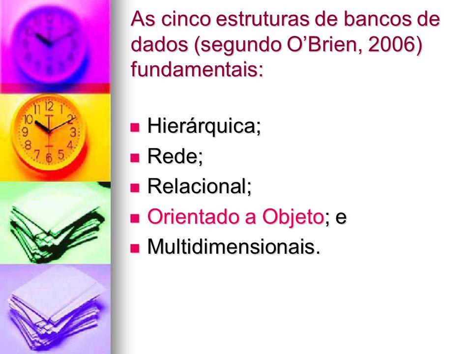 As cinco estruturas de bancos de dados (segundo OBrien, 2006) fundamentais: Hierárquica; Hierárquica; Rede; Rede; Relacional; Relacional; Orientado a