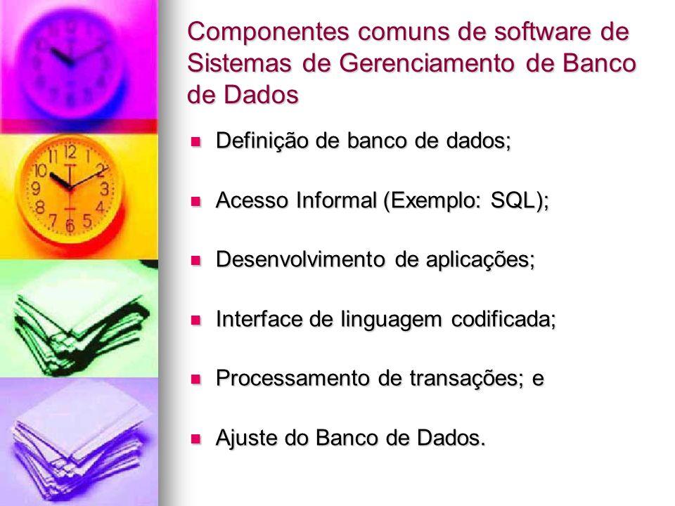 Componentes comuns de software de Sistemas de Gerenciamento de Banco de Dados Definição de banco de dados; Definição de banco de dados; Acesso Informa