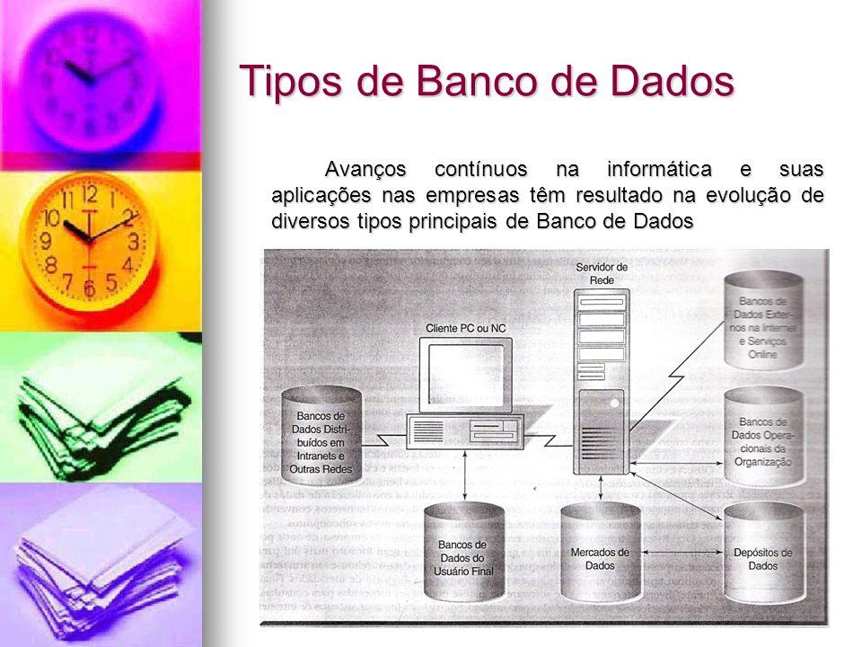 Tipos de Banco de Dados Avanços contínuos na informática e suas aplicações nas empresas têm resultado na evolução de diversos tipos principais de Banco de Dados