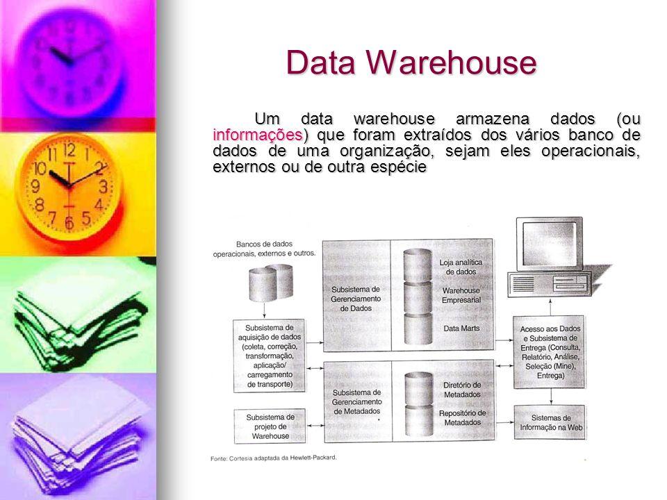 Data Warehouse Um data warehouse armazena dados (ou informações) que foram extraídos dos vários banco de dados de uma organização, sejam eles operacionais, externos ou de outra espécie
