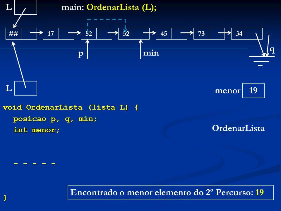 void OrdenarLista (lista L) { posicao p, q, min; int menor; - - - - - } L ##175245523473 main: OrdenarLista (L); OrdenarLista L menor q p 19 min Encon