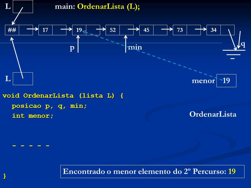 void OrdenarLista (lista L) { posicao p, q, min; int menor; - - - - - } L ##171945523473 main: OrdenarLista (L); OrdenarLista L menor q p 19 min Encon