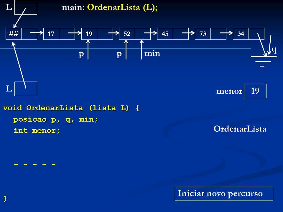 void OrdenarLista (lista L) { posicao p, q, min; int menor; - - - - - } L ##171945523473 main: OrdenarLista (L); OrdenarLista L menor q p 19 min Inici
