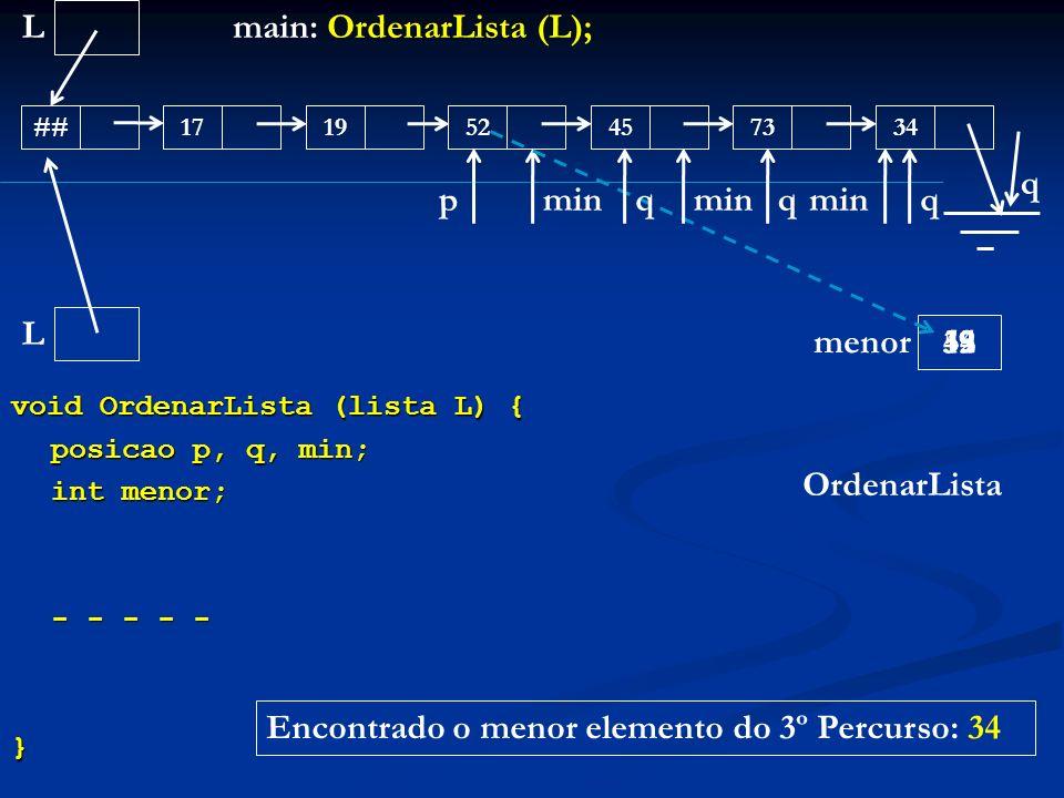 void OrdenarLista (lista L) { posicao p, q, min; int menor; - - - - - } L ##171945523473 main: OrdenarLista (L); OrdenarLista L menor q 5219 minpq 45