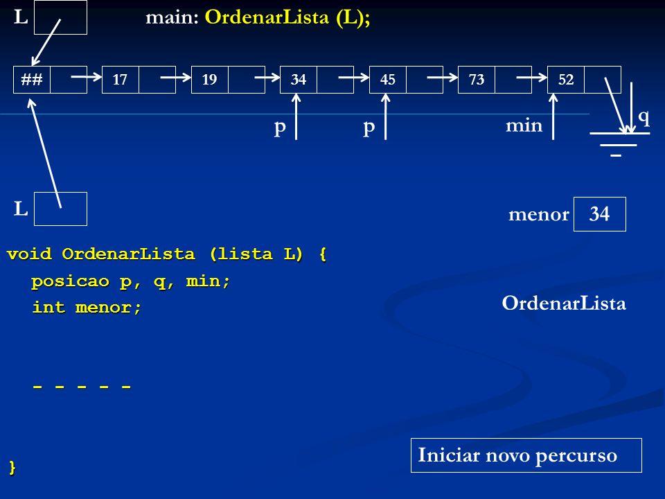 void OrdenarLista (lista L) { posicao p, q, min; int menor; - - - - - } L ##171945345273 main: OrdenarLista (L); OrdenarLista L menor q p 34 min Inici