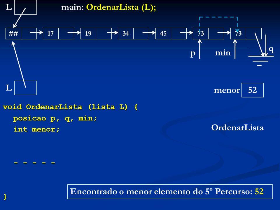 void OrdenarLista (lista L) { posicao p, q, min; int menor; - - - - - } L ##1719453473 main: OrdenarLista (L); OrdenarLista L menor q p 52 min Encontr
