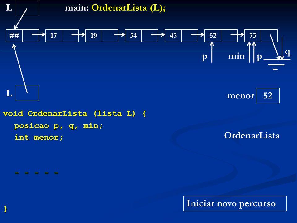 void OrdenarLista (lista L) { posicao p, q, min; int menor; - - - - - } L ##171945347352 main: OrdenarLista (L); OrdenarLista L menor q p 52 min Inici
