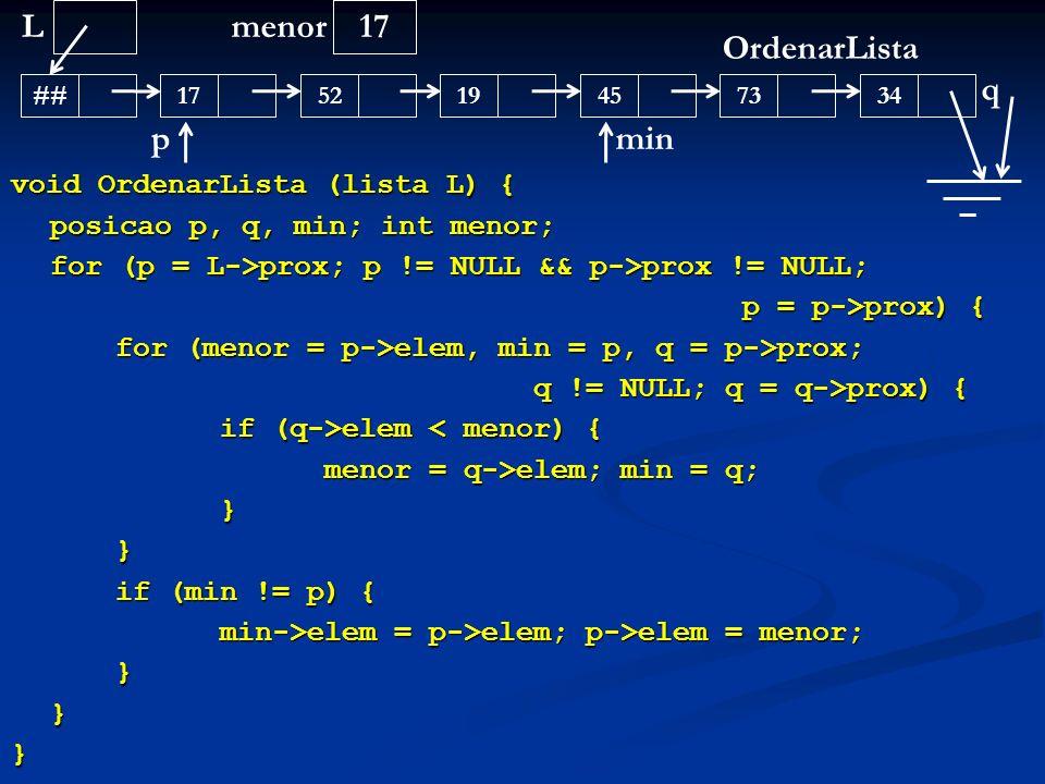 void OrdenarLista (lista L) { posicao p, q, min; int menor; for (p = L->prox; p != NULL && p->prox != NULL; p = p->prox) { for (menor = p->elem, min =