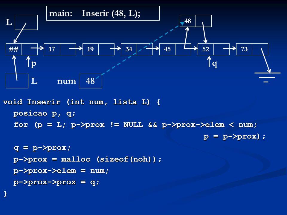 void Inserir (int num, lista L) { posicao p, q; for (p = L; p->prox != NULL && p->prox->elem prox != NULL && p->prox->elem < num; p = p->prox); q = p-