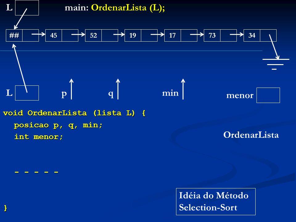 void OrdenarLista (lista L) { posicao p, q, min; int menor; - - - - - } L ##455217193473 main: OrdenarLista (L); OrdenarLista L menor pqmin Idéia do M