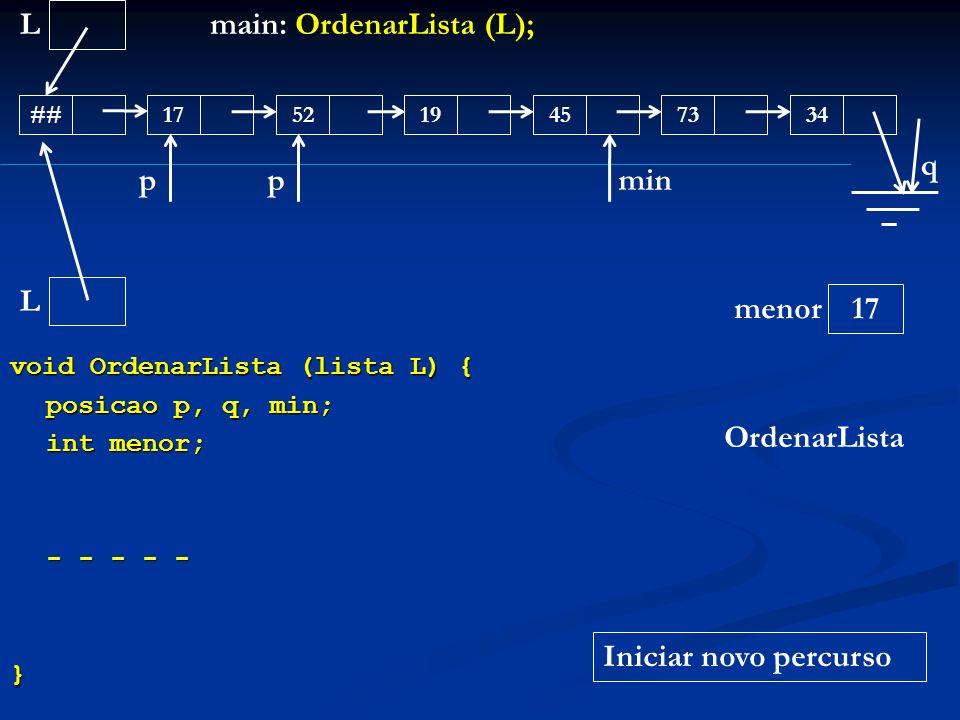 void OrdenarLista (lista L) { posicao p, q, min; int menor; - - - - - } L ##175245193473 main: OrdenarLista (L); OrdenarLista L menor p 17 min Iniciar