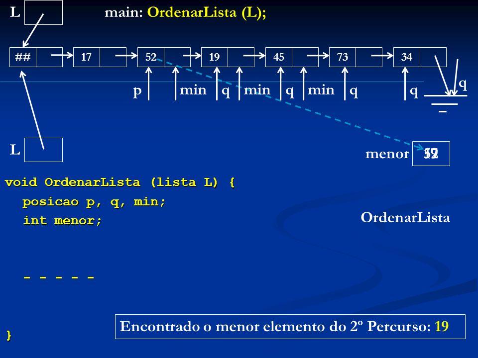 void OrdenarLista (lista L) { posicao p, q, min; int menor; - - - - - } L ##175245193473 main: OrdenarLista (L); OrdenarLista L menor17 min q p 52 min