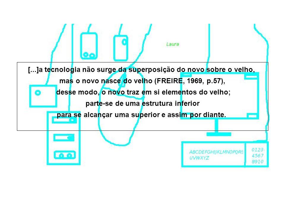 [...]a tecnologia não surge da superposição do novo sobre o velho, mas o novo nasce do velho (FREIRE, 1969, p.57), desse modo, o novo traz em si eleme