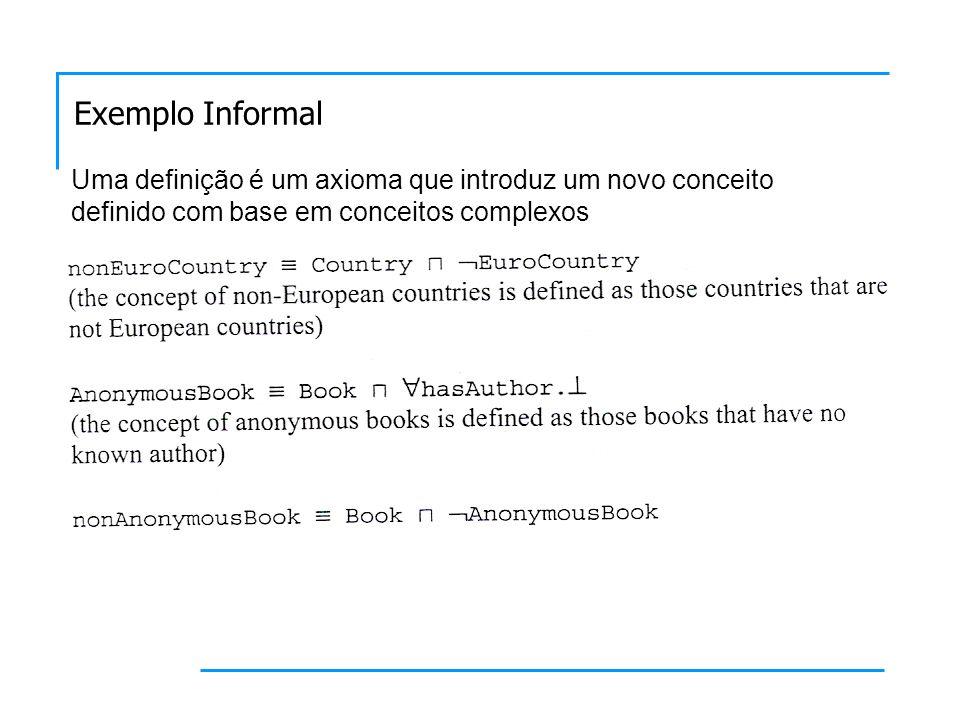 Uma definição é um axioma que introduz um novo conceito definido com base em conceitos complexos Exemplo Informal