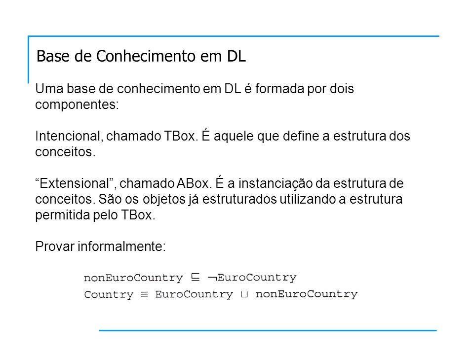 Uma base de conhecimento em DL é formada por dois componentes: Intencional, chamado TBox.