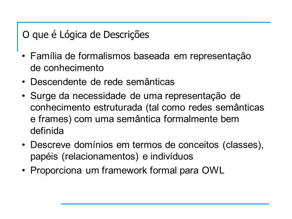 Construções Permitidas por Várias Classes de Linguagens de Atribuição