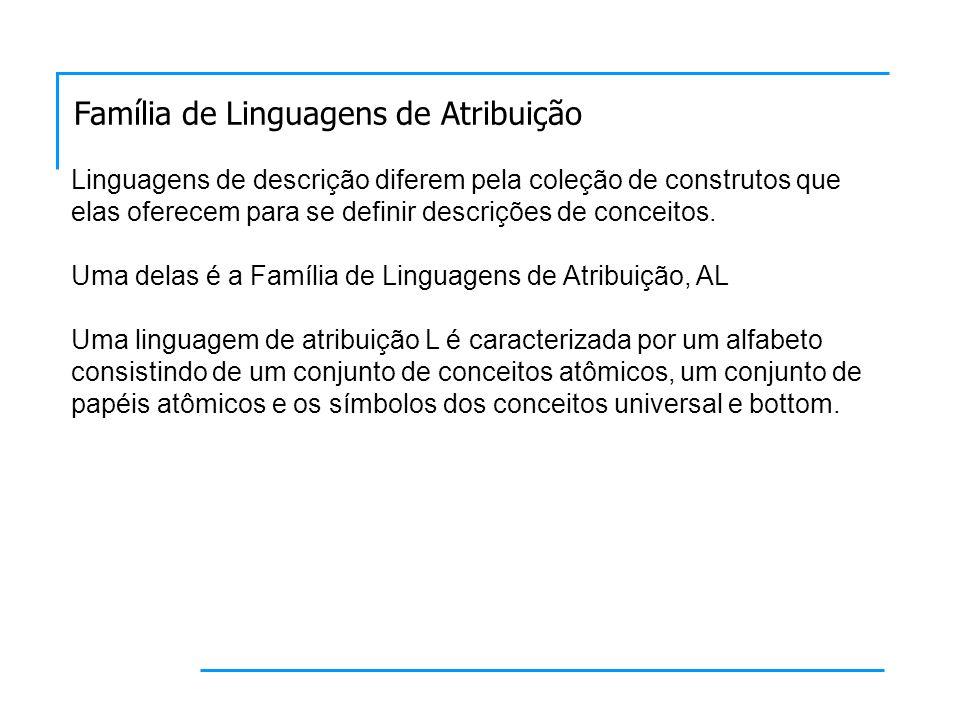 Linguagens de descrição diferem pela coleção de construtos que elas oferecem para se definir descrições de conceitos.