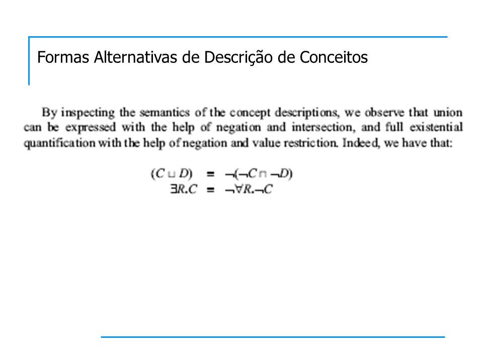 Formas Alternativas de Descrição de Conceitos