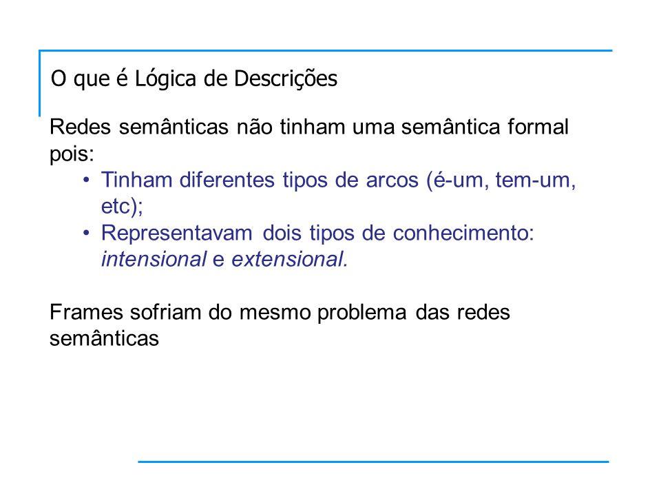 Redes semânticas não tinham uma semântica formal pois: Tinham diferentes tipos de arcos (é-um, tem-um, etc); Representavam dois tipos de conhecimento: intensional e extensional.