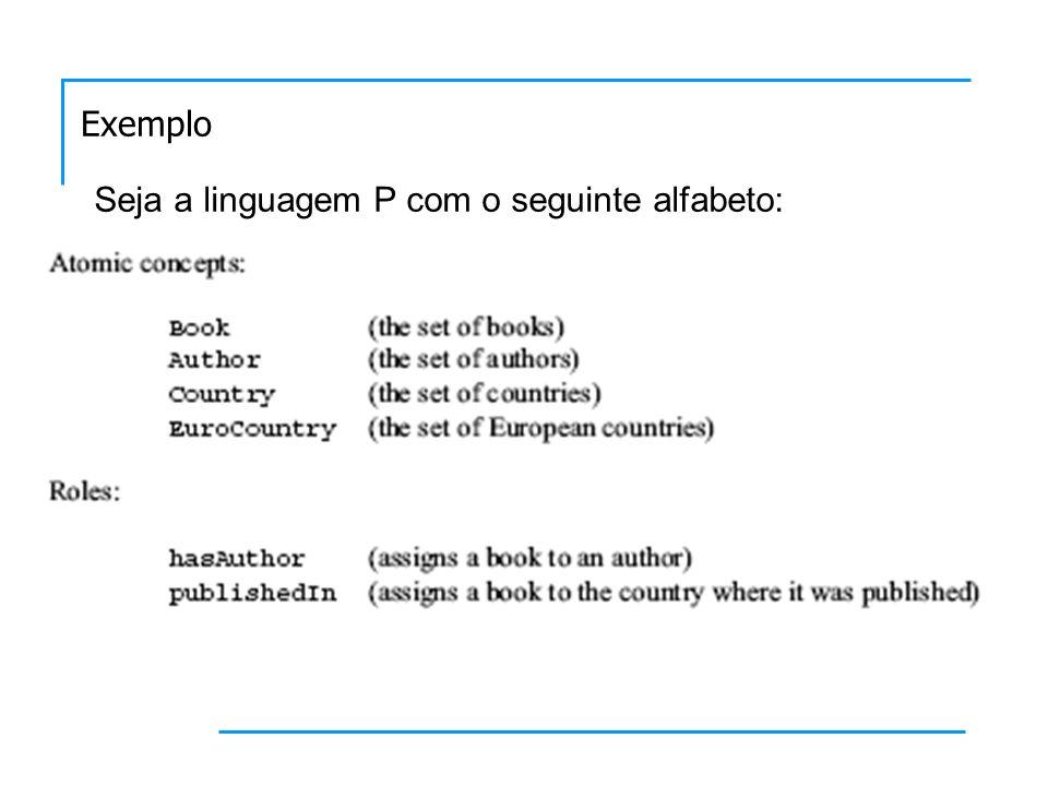Exemplo Seja a linguagem P com o seguinte alfabeto: