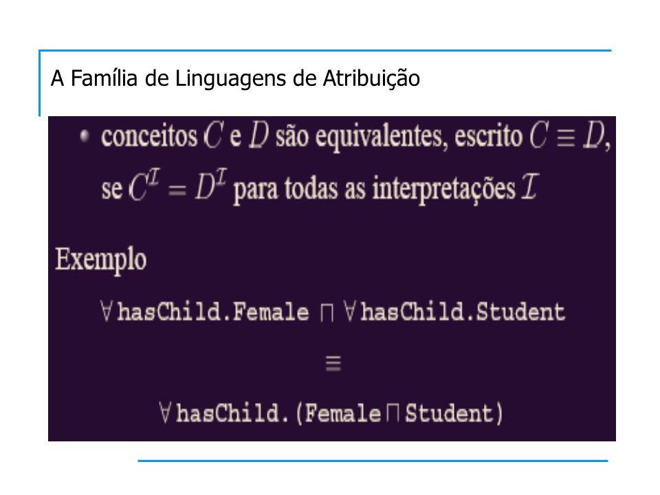 A Família de Linguagens de Atribuição