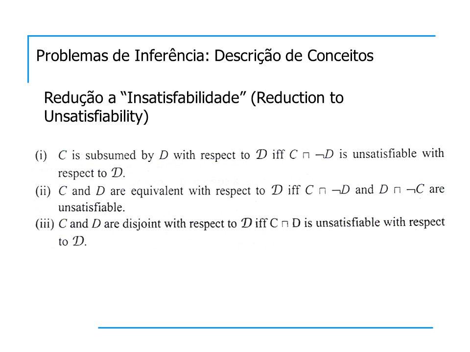 Problemas de Inferência: Descrição de Conceitos Redução a Insatisfabilidade (Reduction to Unsatisfiability)