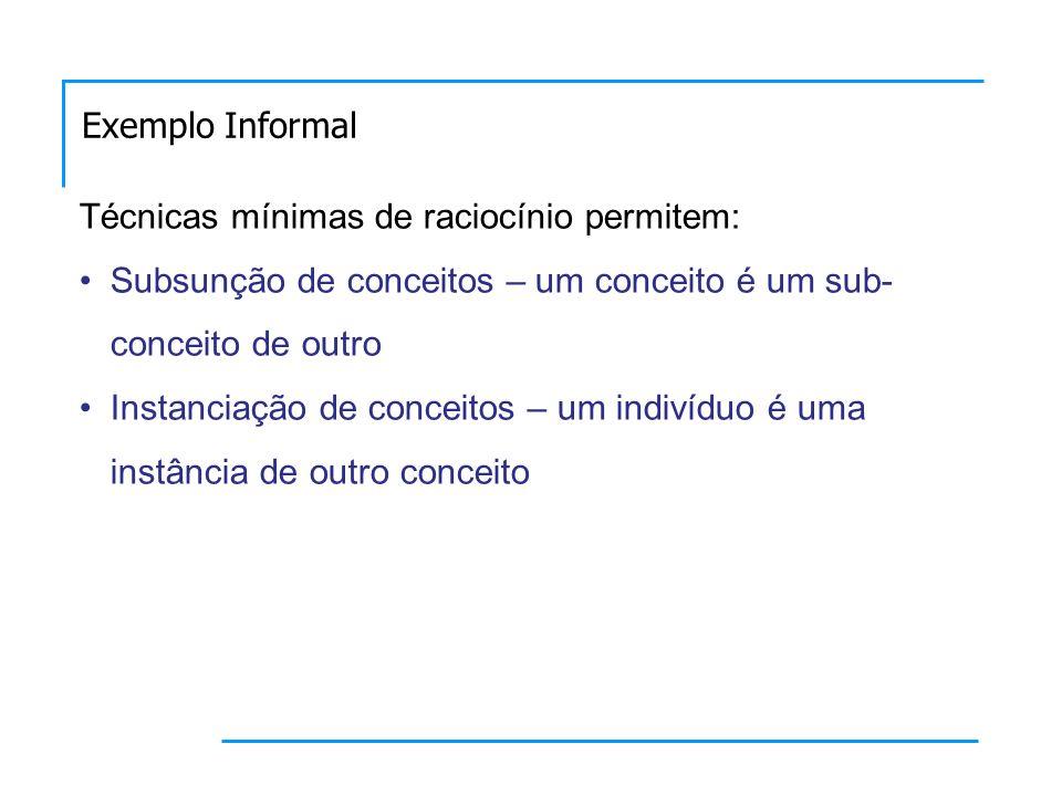 Técnicas mínimas de raciocínio permitem: Subsunção de conceitos – um conceito é um sub- conceito de outro Instanciação de conceitos – um indivíduo é uma instância de outro conceito Exemplo Informal