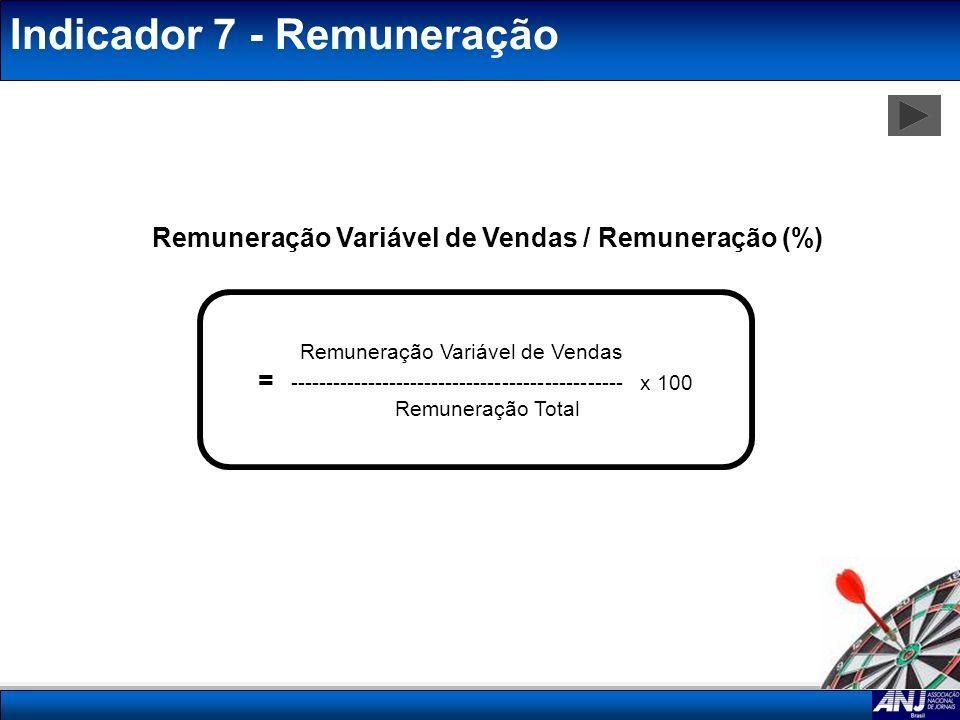 Indicador 7 - Remuneração Remuneração Variável de Vendas = ----------------------------------------------- x 100 Remuneração Total Remuneração Variáve