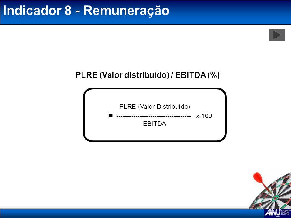 Indicador 8 - Remuneração PLRE (Valor Distribuído) = ----------------------------------- x 100 EBITDA PLRE (Valor distribuído) / EBITDA (%)