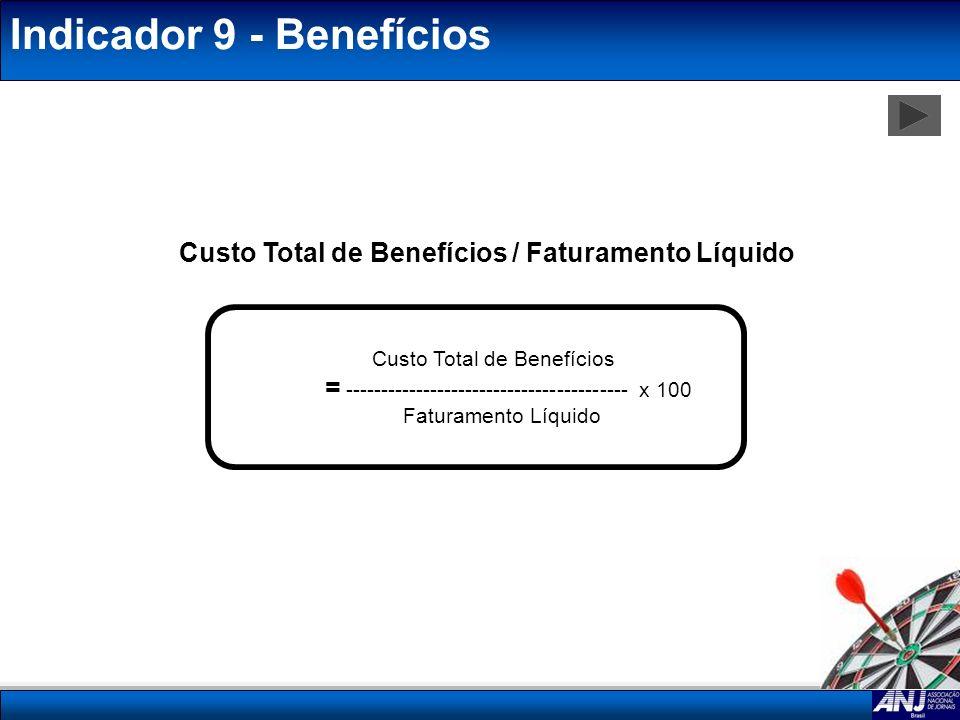 Indicador 9 - Benefícios Custo Total de Benefícios / Faturamento Líquido Custo Total de Benefícios = ---------------------------------------- x 100 Fa