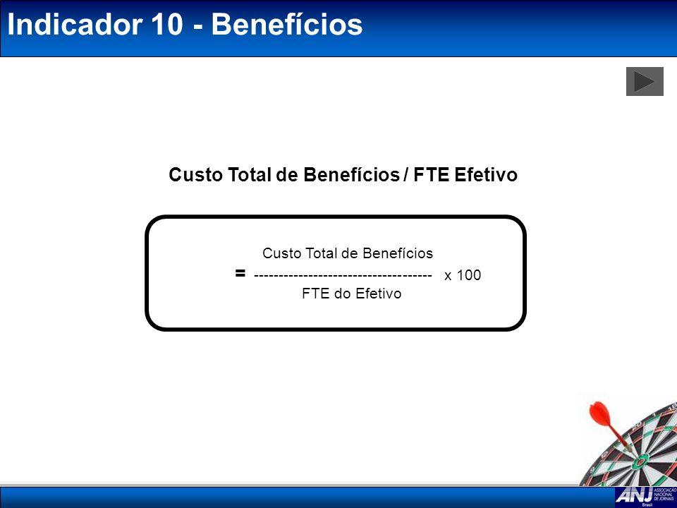 Indicador 10 - Benefícios Custo Total de Benefícios / FTE Efetivo Custo Total de Benefícios = ------------------------------------ x 100 FTE do Efetiv