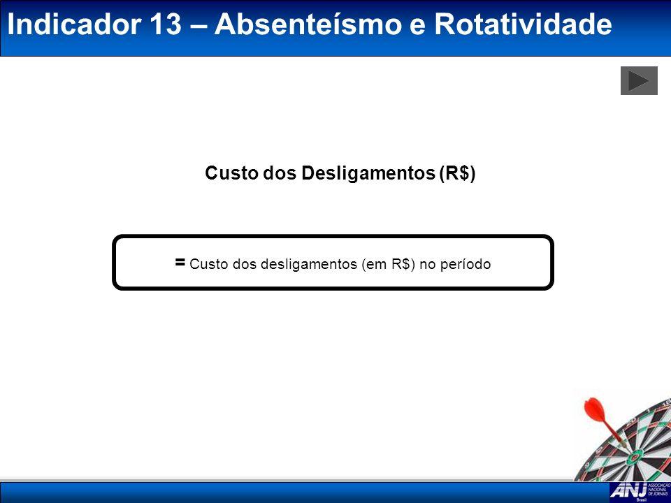 Indicador 13 – Absenteísmo e Rotatividade = Custo dos desligamentos (em R$) no período Custo dos Desligamentos (R$)