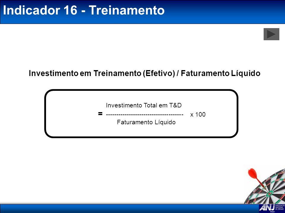 Indicador 16 - Treinamento Investimento em Treinamento (Efetivo) / Faturamento Líquido Investimento Total em T&D = -----------------------------------