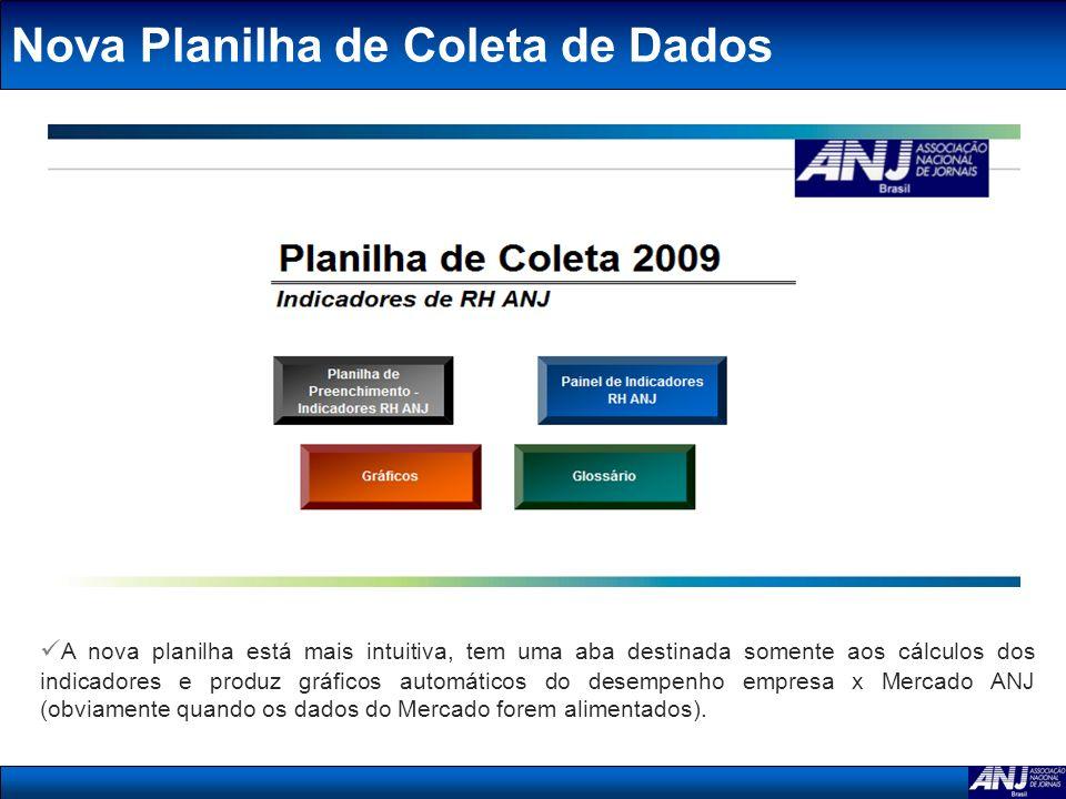 Nova Planilha de Coleta de Dados A nova planilha está mais intuitiva, tem uma aba destinada somente aos cálculos dos indicadores e produz gráficos aut
