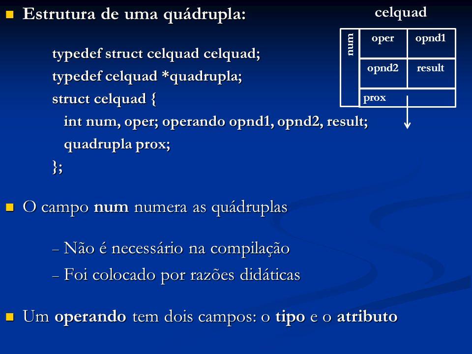 Estrutura de uma quádrupla: Estrutura de uma quádrupla: typedef struct celquad celquad; typedef celquad *quadrupla; struct celquad { int num, oper; op
