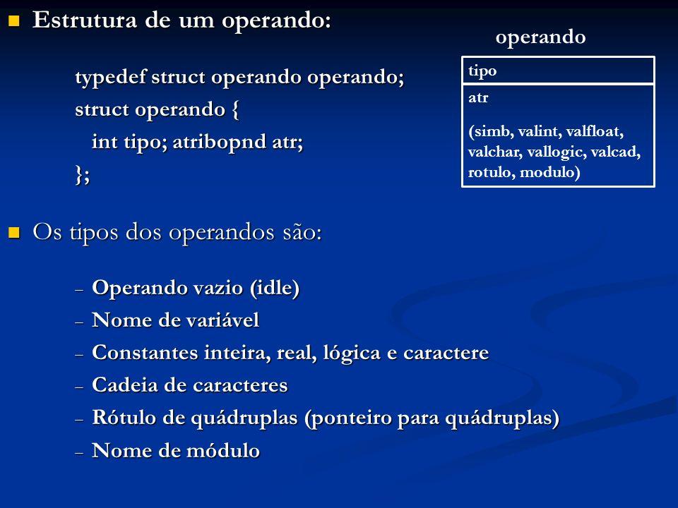 Estrutura de um operando: Estrutura de um operando: typedef struct operando operando; struct operando { int tipo; atribopnd atr; }; Os tipos dos opera