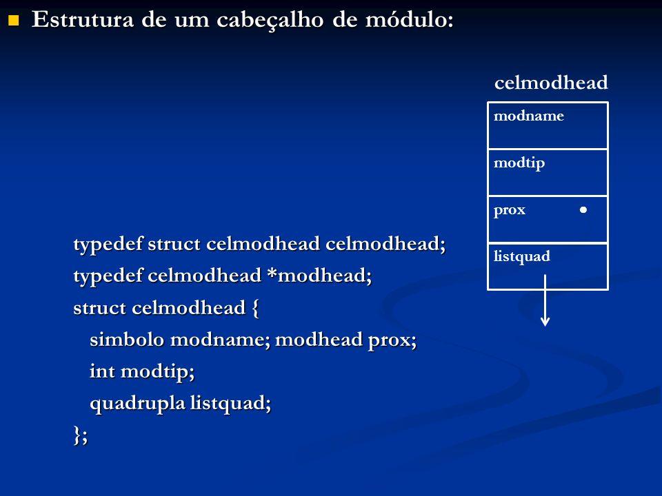Estrutura de um cabeçalho de módulo: Estrutura de um cabeçalho de módulo: typedef struct celmodhead celmodhead; typedef celmodhead *modhead; struct ce