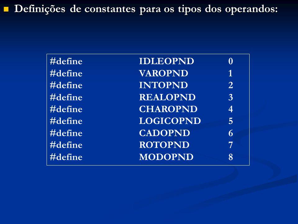 Definições de constantes para os tipos dos operandos: Definições de constantes para os tipos dos operandos: #defineIDLEOPND0 #defineVAROPND1 #defineIN