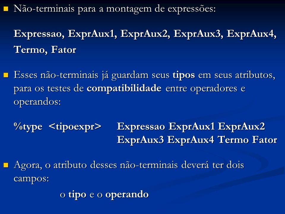 Não-terminais para a montagem de expressões: Não-terminais para a montagem de expressões: Expressao, ExprAux1, ExprAux2, ExprAux3, ExprAux4, Termo, Fa