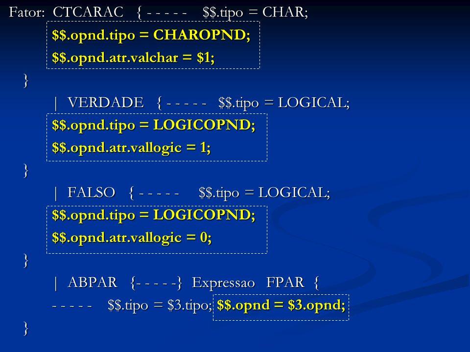 Fator: CTCARAC { - - - - - $$.tipo = CHAR; Fator: CTCARAC { - - - - - $$.tipo = CHAR; $$.opnd.tipo = CHAROPND; $$.opnd.tipo = CHAROPND; $$.opnd.atr.va