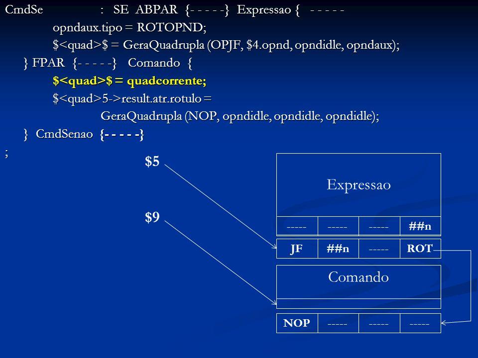 CmdSe: SE ABPAR {- - - - -} Expressao { - - - - - opndaux.tipo = ROTOPND; $ $ = GeraQuadrupla (OPJF, $4.opnd, opndidle, opndaux); } FPAR {- - - - -} C