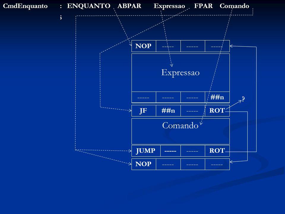 CmdEnquanto: ENQUANTO ABPAR Expressao FPAR Comando ; Expressao ----- ##nJF##n-----ROT Comando NOP----- NOP----- JUMP----- ROT ?