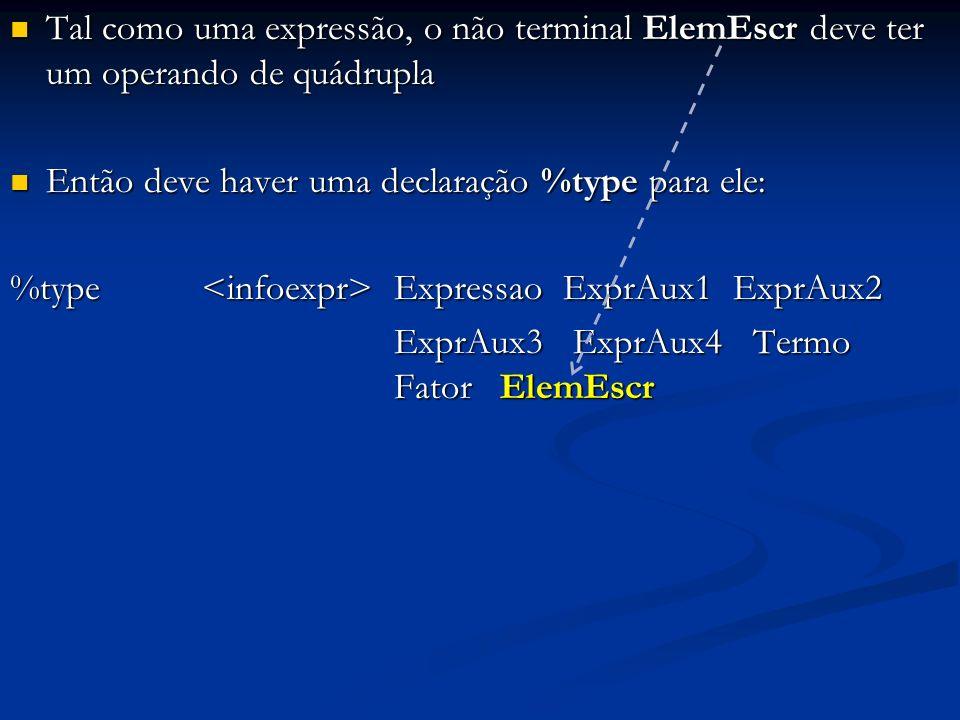 Tal como uma expressão, o não terminal ElemEscr deve ter um operando de quádrupla Tal como uma expressão, o não terminal ElemEscr deve ter um operando