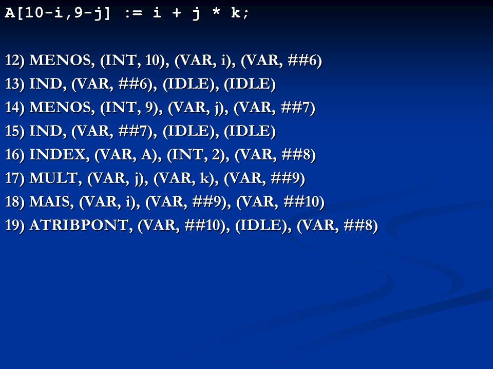 A[10-i,9-j] := i + j * k; 12) MENOS, (INT, 10), (VAR, i), (VAR, ##6) 13) IND, (VAR, ##6), (IDLE), (IDLE) 14) MENOS, (INT, 9), (VAR, j), (VAR, ##7) 15)
