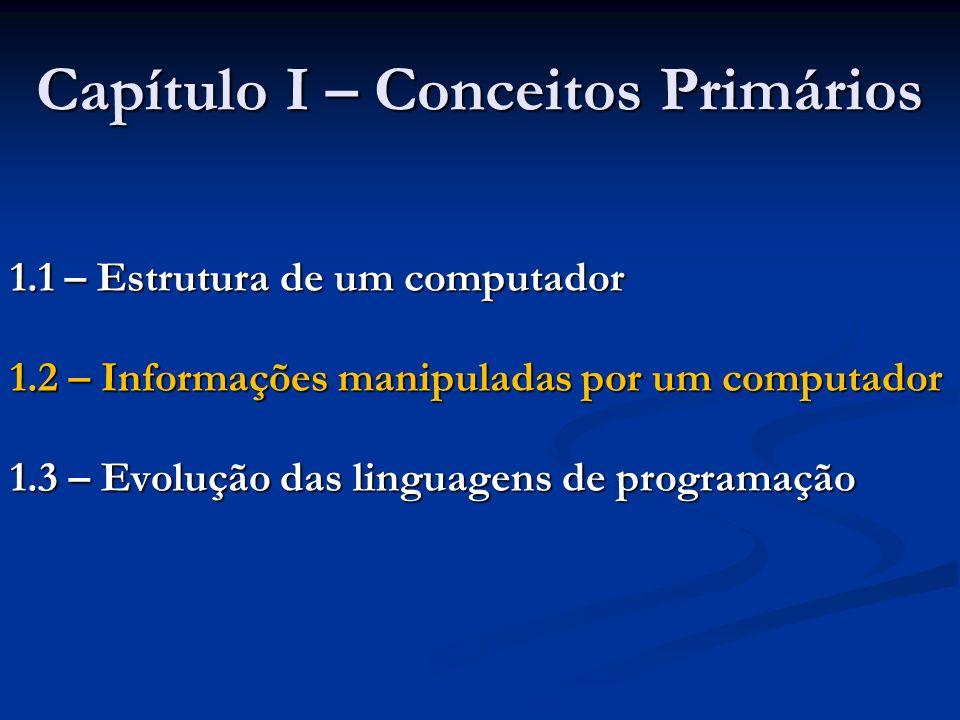 1.2 – Informações Manipuladas por um Computador 1.2.1 – Natureza das informações Um computador é capaz de manipular Um computador é capaz de manipular Números Números Textos Textos Sons Sons Imagens Imagens Composições desses ingredientes Composições desses ingredientes