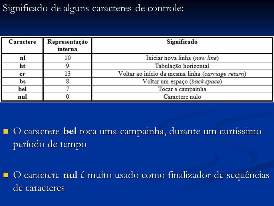 Exemplo: armazenamento do texto Cada caractere tem seu padrao de 8 bits; Existem 256 padroes de bits distintos.