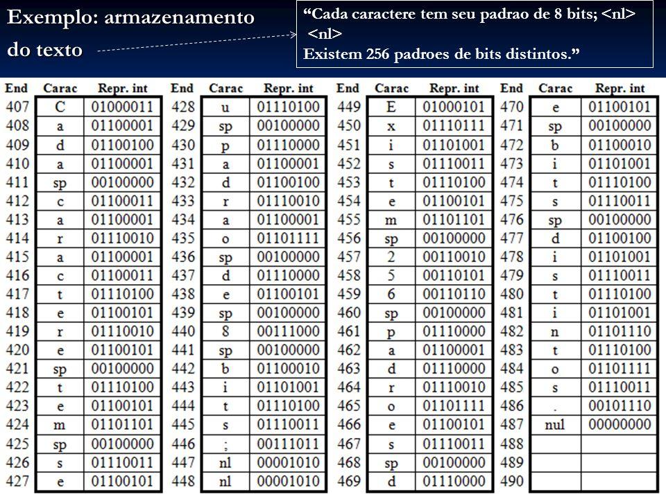 Armazenamento a partir do endereço 407 Cada caractere tem seu padrao de 8 bits; Existem 256 padroes de bits distintos.