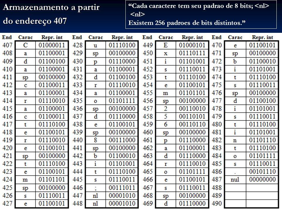 A tabela ASCII vista abrange o intervalo [0, 127]; é a tabela básica A tabela ASCII vista abrange o intervalo [0, 127]; é a tabela básica No intervalo [128, 255], caracteres especiais: No intervalo [128, 255], caracteres especiais: Letras acentuadas: ç, á, ü, etc.
