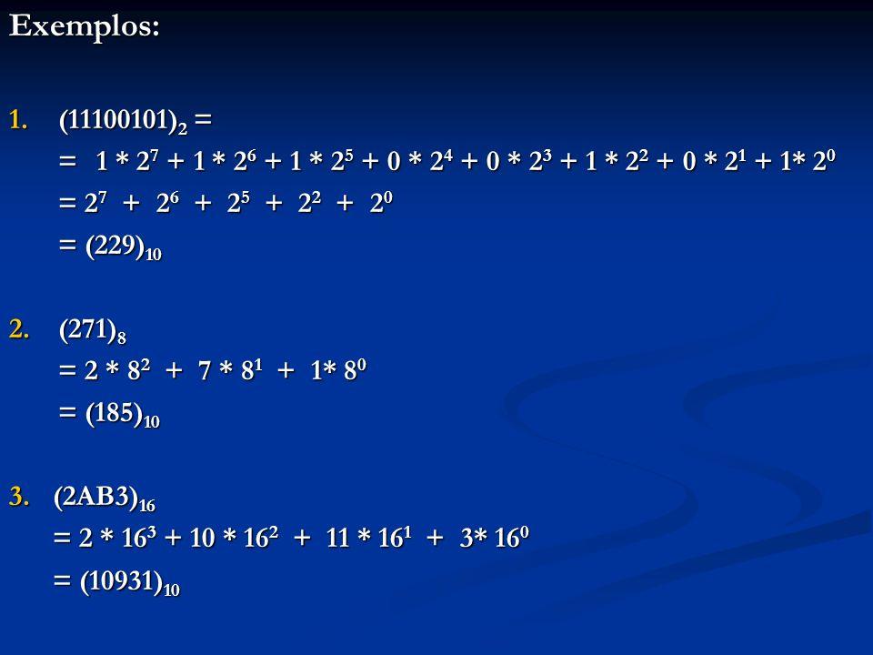 Na conversão da base 10 para a base b, divide-se sucessivamente o número na base 10 por b, colhendo-se os restos e invertendo-se a ordem dos mesmos Na conversão da base 10 para a base b, divide-se sucessivamente o número na base 10 por b, colhendo-se os restos e invertendo-se a ordem dos mesmos Exemplos: Exemplos: (25) 10 para a base 2(93) 10 para a base 8(2653) 10 para a base 16 (25) 10 = (11001) 2 (93) 10 = (135) 8 (2653) 10 = (A5D) 16