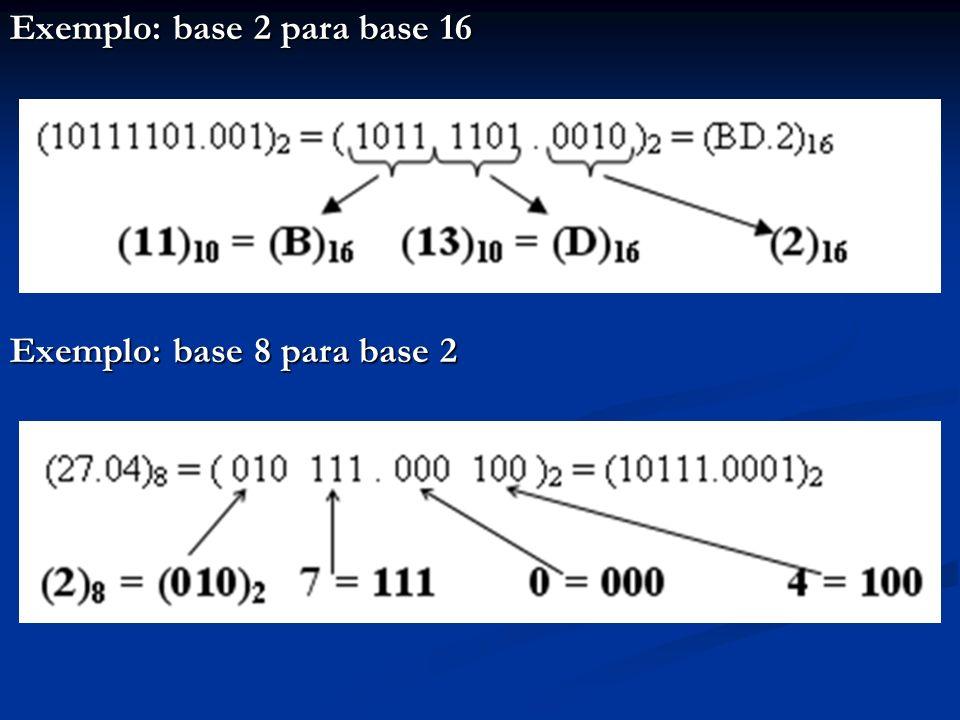 Exercícios 1.2.2: Efetuar as seguintes mudanças de base: 1.13A5C da base 16 para a base 5 2.1001101101 da base 2 para a base 10 3.B12F da base 16 para a base 10 4.184 da base 10 para a base 2 5.1632 da base 10 para a base 8 6.23.6 da base 8 para a base 3 7.11010111.01011 da base 2 para a base 8, sem usar base intermediária 8.42.B6 da base 16 para a base 2 sem usar base intermediária